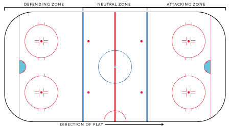 san-hockey